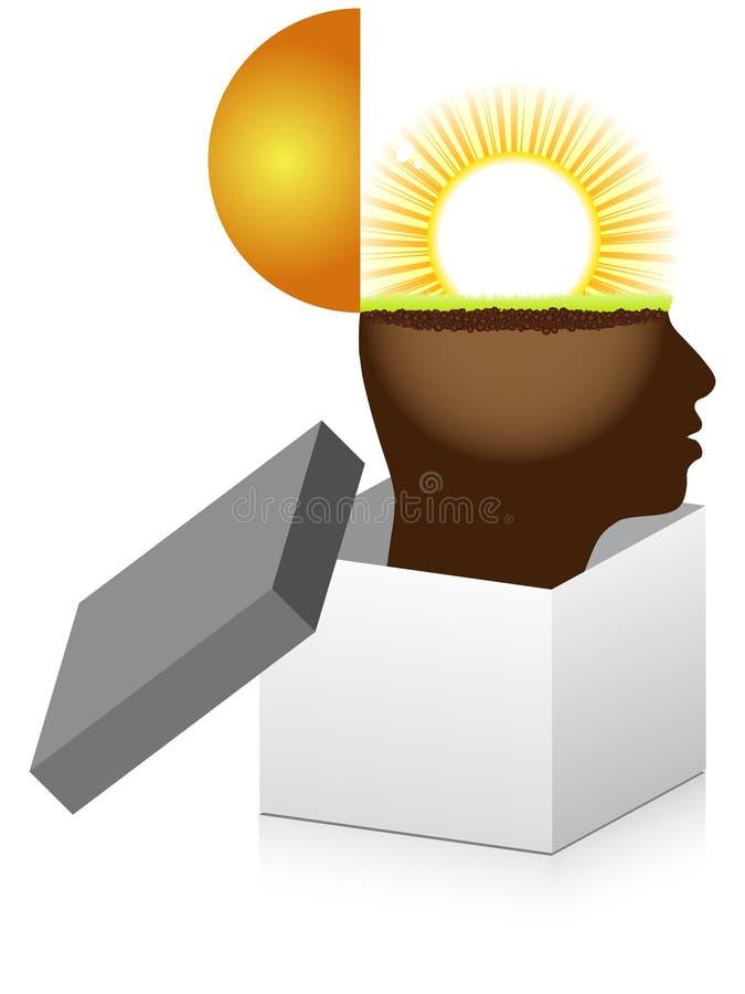 Apra la casella con la mente umana royalty illustrazione gratis