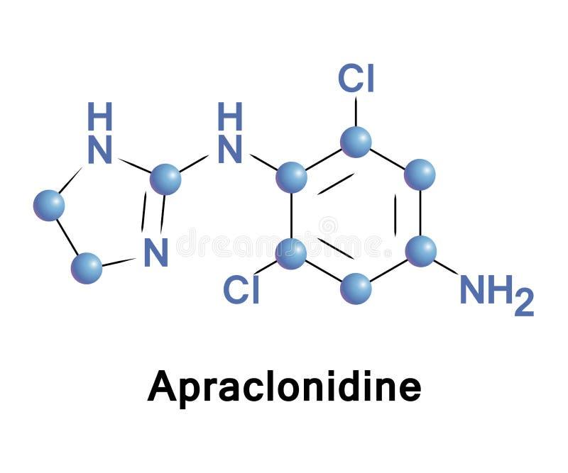 Apraclonidine jest sympathomimetic ilustracja wektor