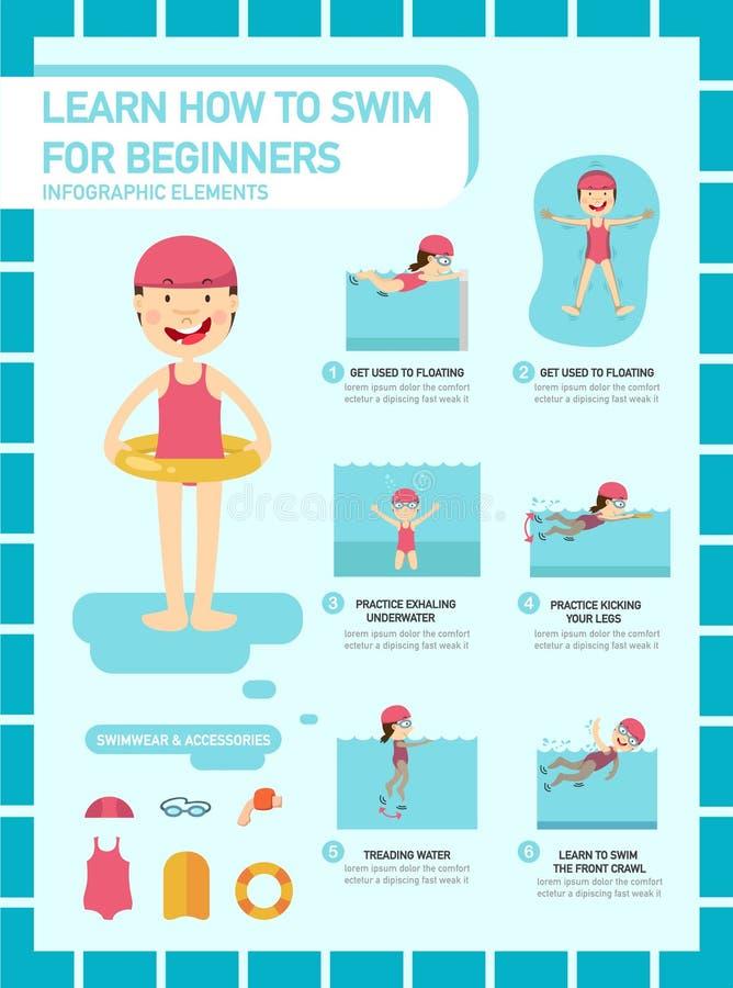 Aprenda como nadar para os novatos infographic ilustração royalty free