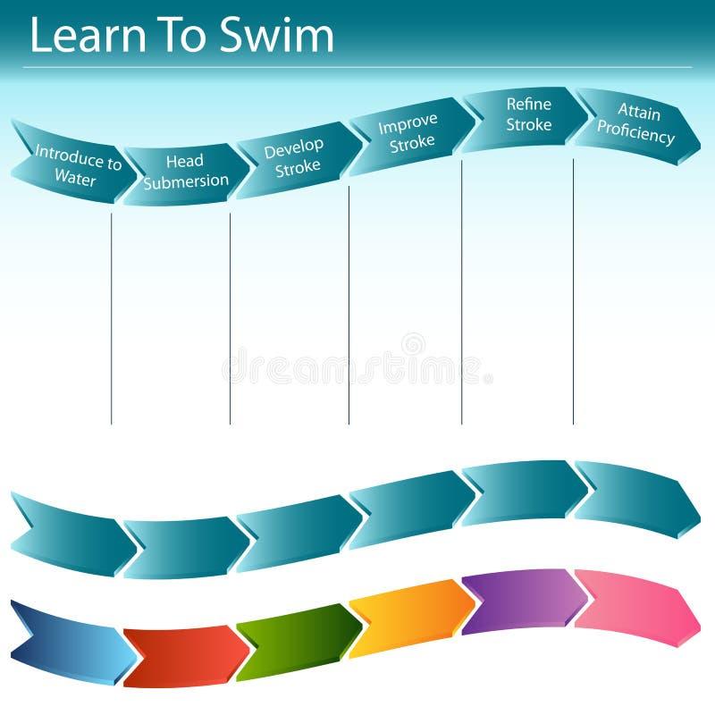 Aprenda nadar a corrediça ilustração do vetor