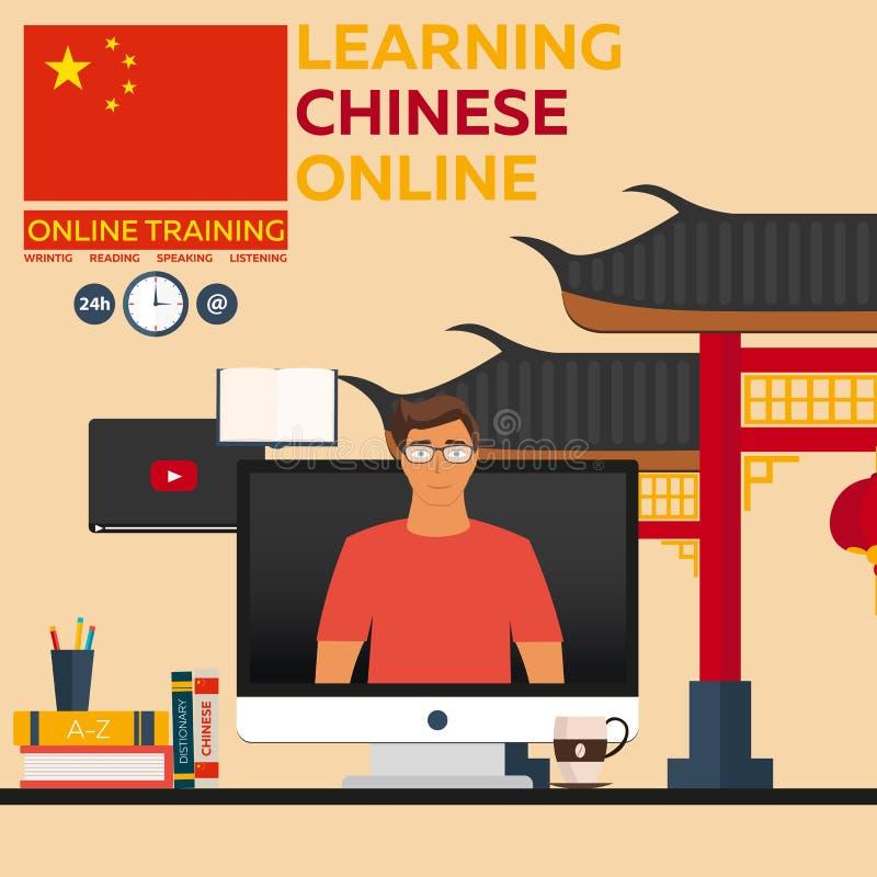 Aprendendo em linha chinês Treinamento em linha Ensino à distância Instrução em linha Cursos de línguas, língua estrangeira, tuto ilustração royalty free