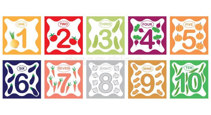Aprendendo números, matemática com vegetais ilustração stock