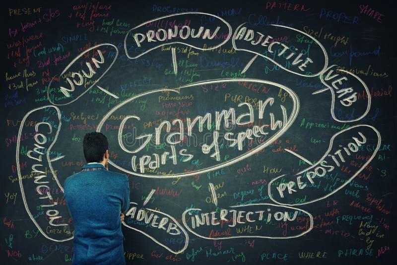 Aprendizaje de la gramática inglesa ilustración del vector