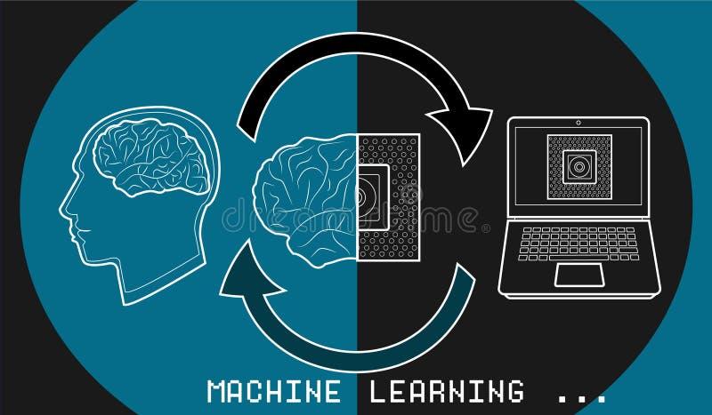 Aprendizaje de máquina e inteligencia artificial ilustración del vector
