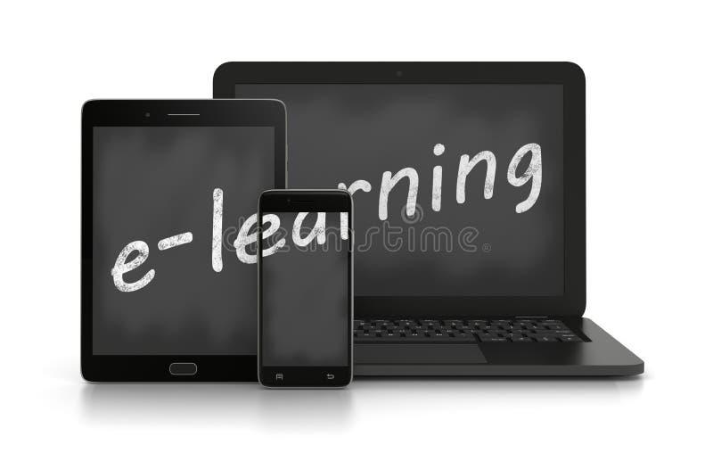 Aprendizaje electrónico, concepto del entrenamiento en línea stock de ilustración