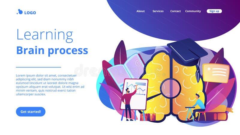 Aprendizaje y página de proceso del aterrizaje del cerebro libre illustration