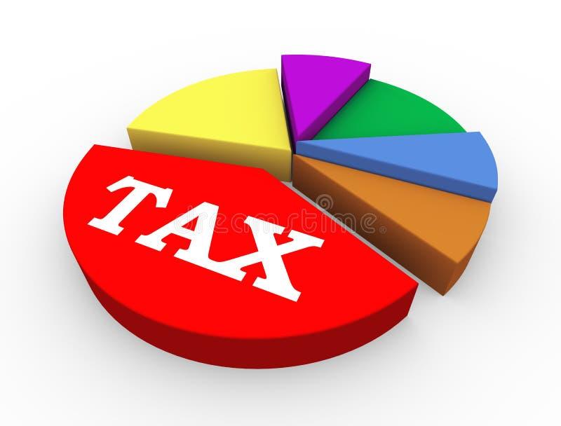 apresentação da carta de torta do imposto 3d ilustração stock