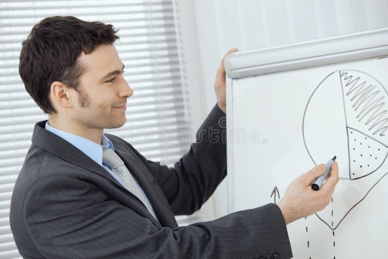Apresentação do negócio foto de stock