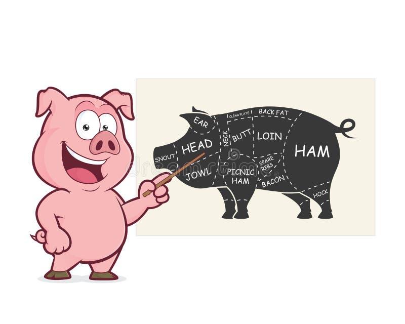 Apresentação dos cortes de carne de porco ilustração stock