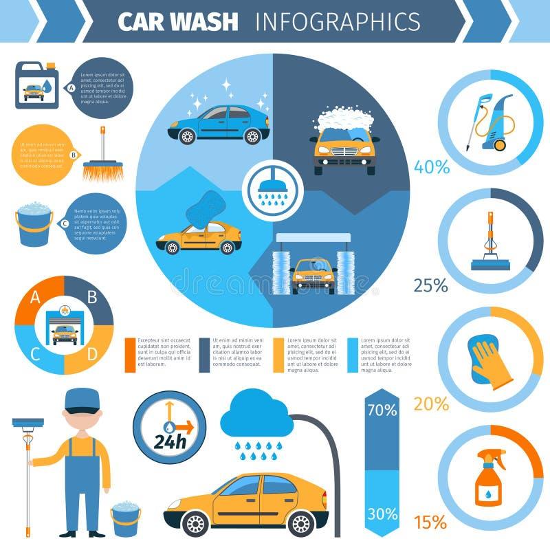 Apresentação inforgraphic do serviço completo da lavagem de carros ilustração royalty free