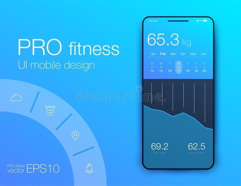 Aptitud app Diseño de UI UX Concepto de diseño de UI con los elementos de la web stock de ilustración