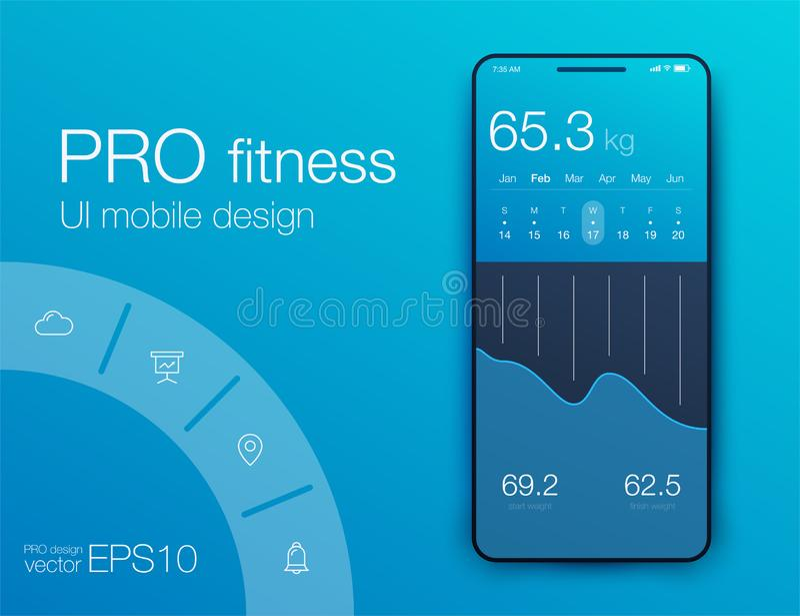 Aptitud app Dise?o de UI UX Concepto de dise?o de UI con los elementos de la web ilustración del vector