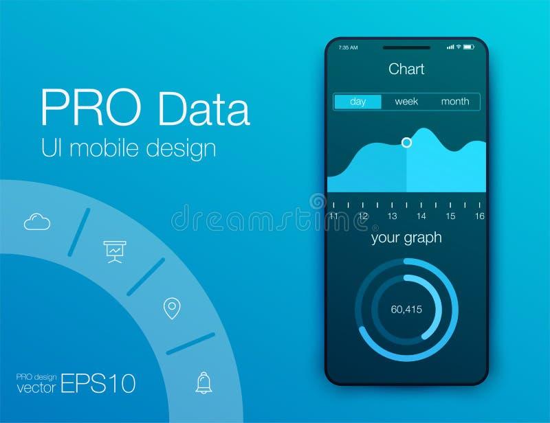 Aptitud app Dise?o de UI UX Concepto de dise?o de UI con los elementos de la web libre illustration