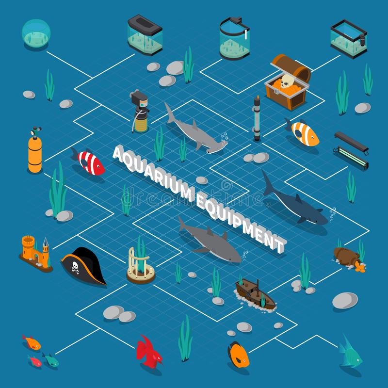 Aquarium Isometric Flowchart. With accessories and equipment symbols on blue background isometric vector illustration royalty free illustration