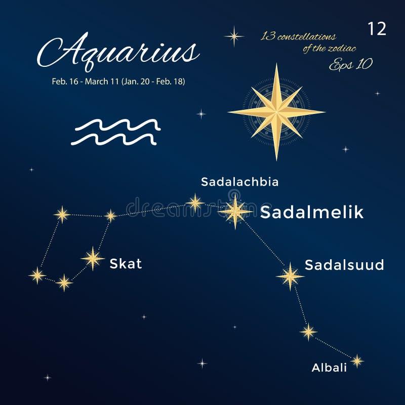 aquarius Alta illustrazione dettagliata di vettore 13 costellazioni dello zodiaco con i titoli ed i nomi propri per le stelle illustrazione vettoriale