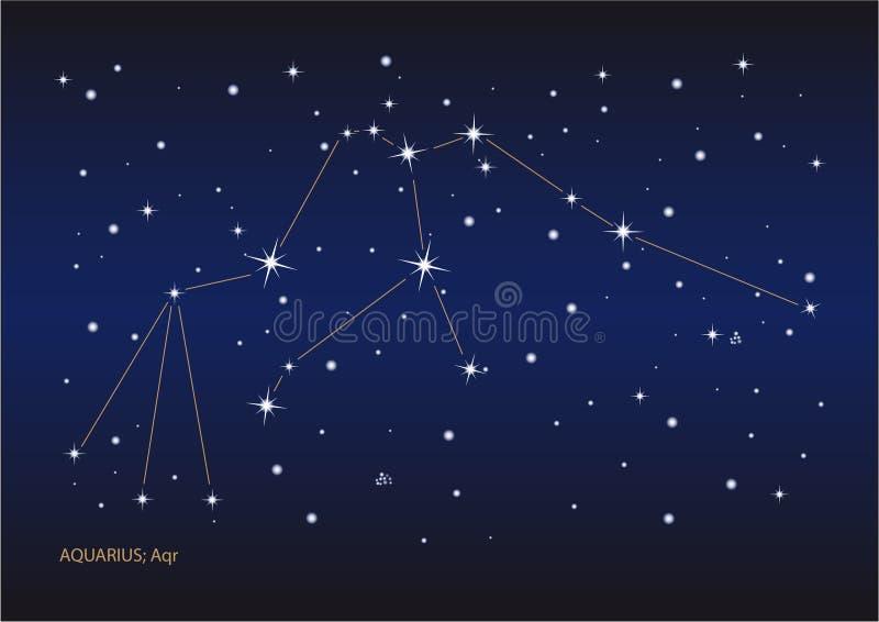 aquarius gwiazdozbiór ilustracji