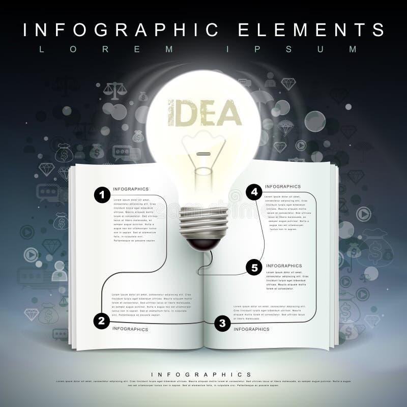 Żarówki i książki spływowej mapy infographics ilustracja wektor