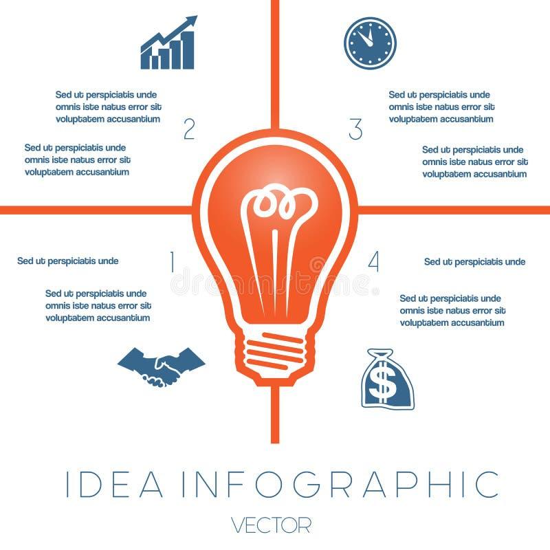Żarówki infographics szablon na cztery pozycjach royalty ilustracja