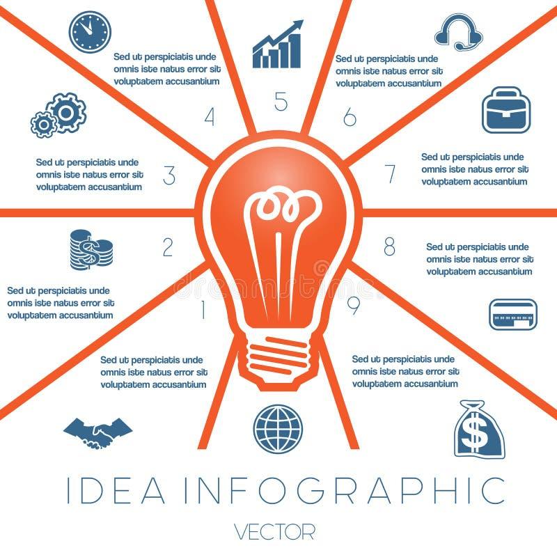Żarówki infographics szablon na dziesięć pozycjach royalty ilustracja