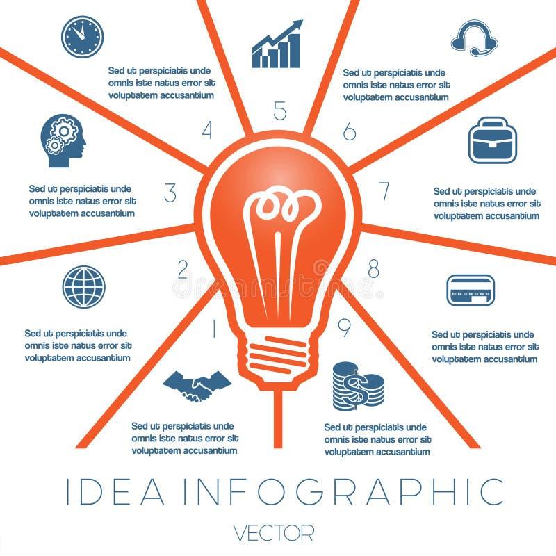 Żarówki infographics szablon na dziewięć pozycjach ilustracja wektor