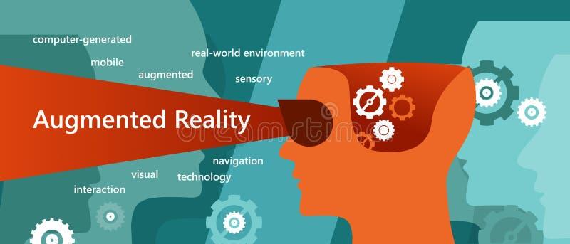 AR被增添的现实概念例证有视觉互作用 向量例证