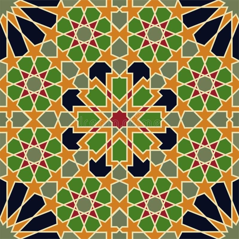 3734 AR Muster vektor abbildung