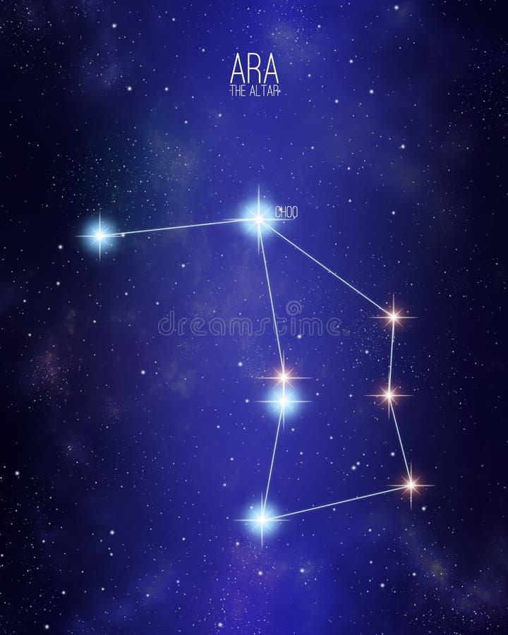 Ara ο αστερισμός βωμών σε ένα έναστρο διαστημικό υπόβαθρο με τα ονόματα των κύριων αστεριών του Σχετικά μεγέθη και διαφορετικό χρ διανυσματική απεικόνιση