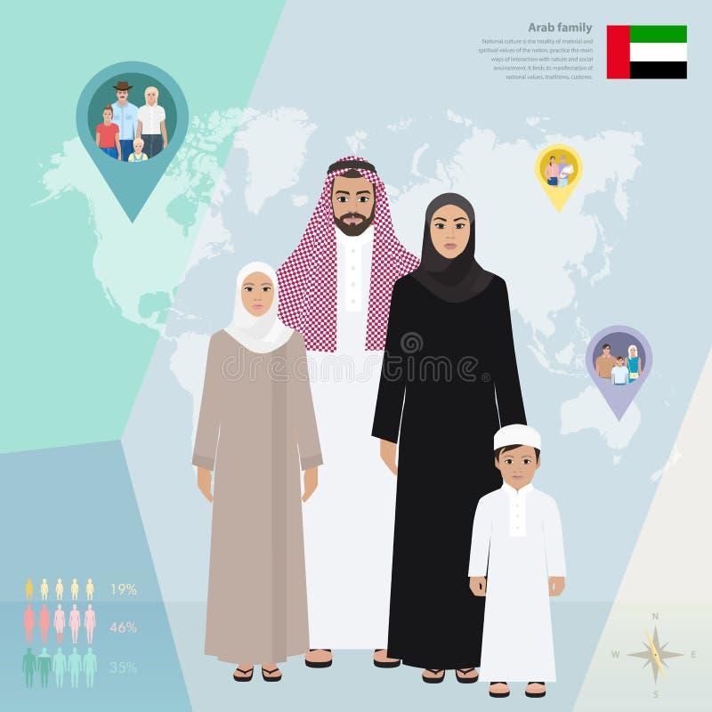 Arab family in national dress, vector illustration stock illustration