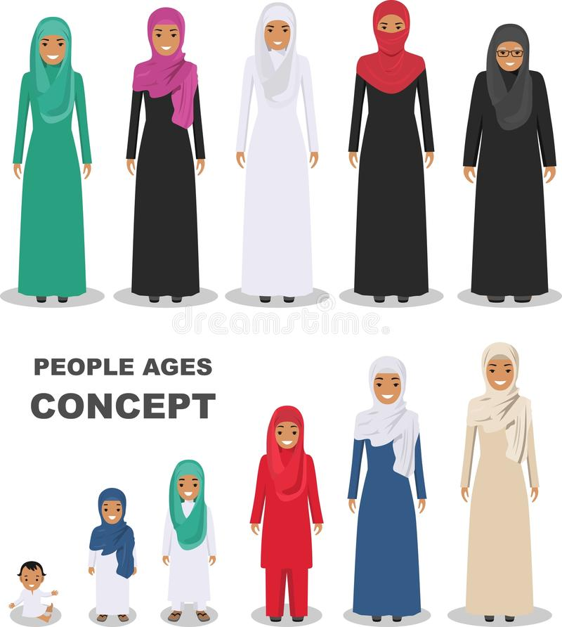Arab people generations at different ages isolated on white background in flat style. Arab woman aging: baby, child royalty free illustration