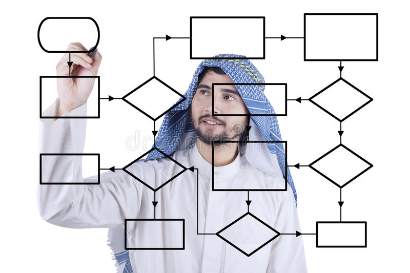 Arabian businessman makes empty flowchart. Portrait of Arabian young businessman makes empty flowchart on the whiteboard, isolated on white background royalty free stock image
