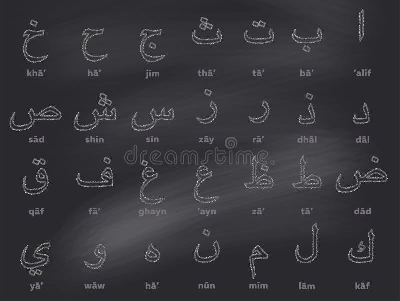 Arabic Chalk Alphabet on Black Chalkboard. Hand Drawn Letters wi vector illustration