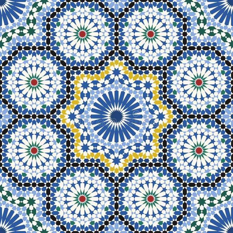 Arabic tiles seamless pattern. Arabic tile pattern. Design of a tile based on islamic traditional art. All elements sorted and grouped in layers vector illustration
