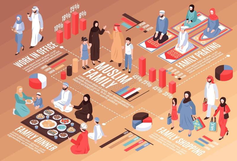 Arabisch Familie Isometrisch Stroomschema royalty-vrije illustratie