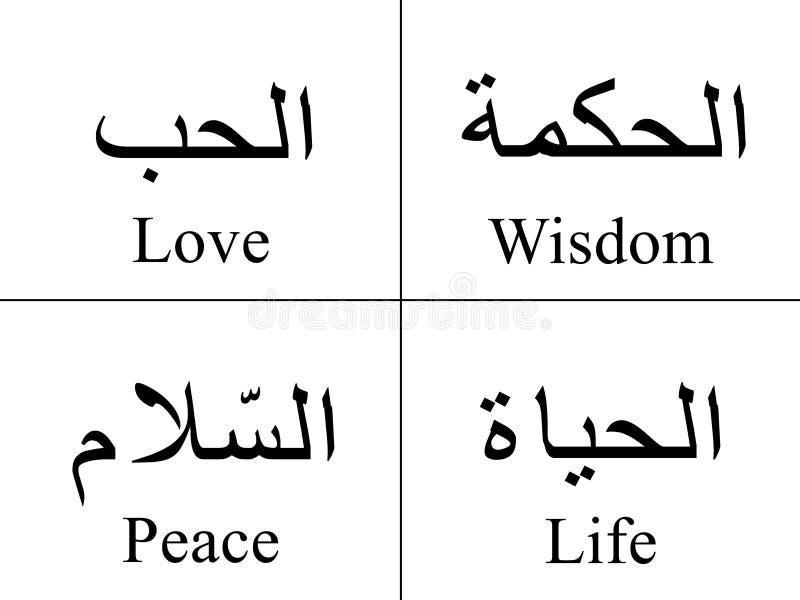 Arabische Wörter stock abbildung