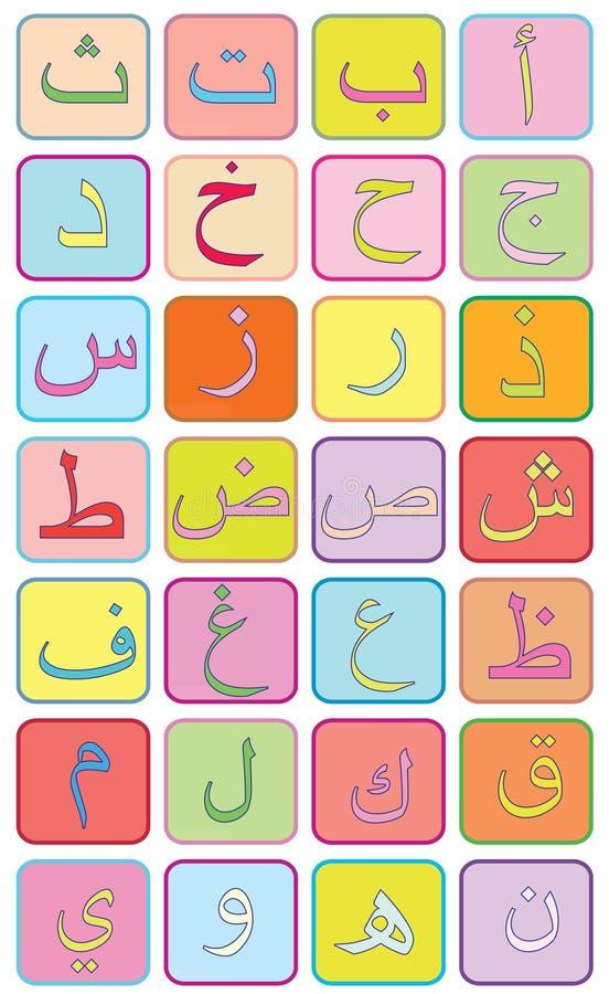 Arabische Zeichen lizenzfreie abbildung