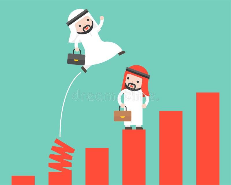 Arabischer Geschäftsmann, der vom Frühlingsdiagramm, Abkürzungsschlüssel zum succ springt vektor abbildung