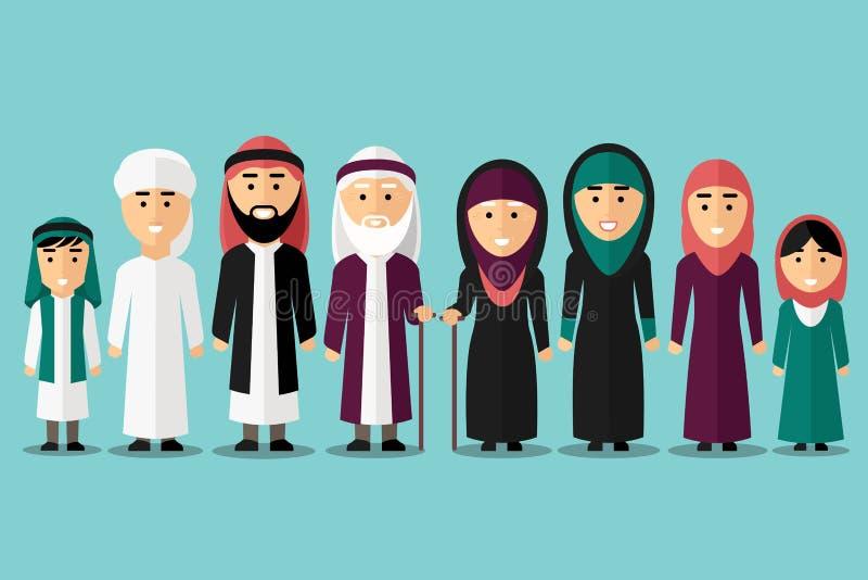 arabisk familj Plana muslimtecken för vektor royaltyfri illustrationer