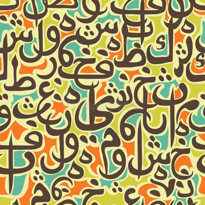 Arabisk kalligrafi för sömlös modellprydnad av det textEid Mubarak begreppet för muslimgemenskapfestival vektor illustrationer