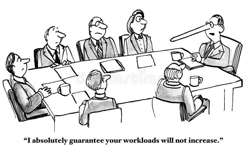 Arbeitsbelastungen erhöhen sich nicht lizenzfreie abbildung