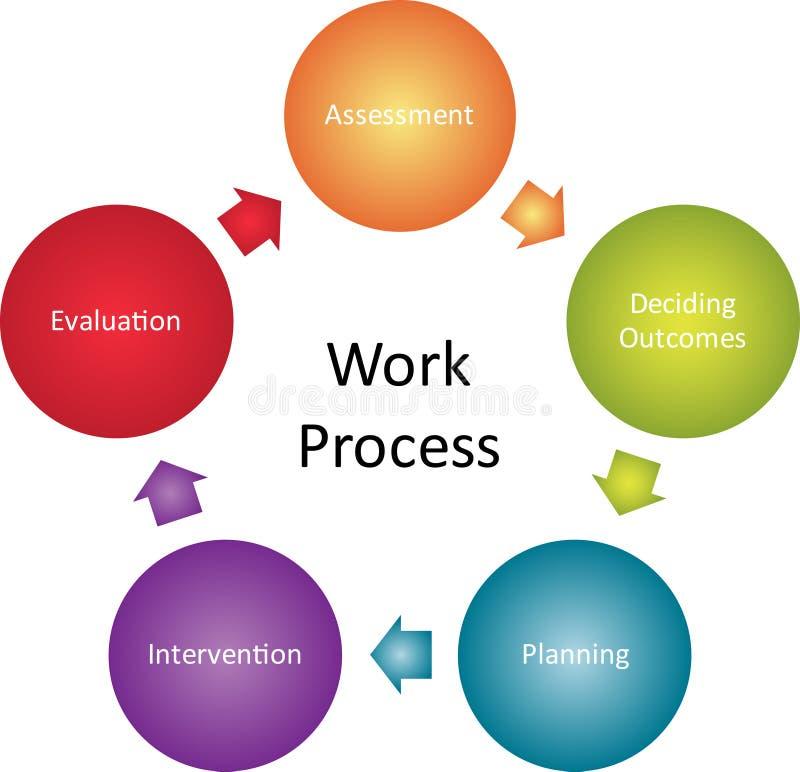arbete för affärsdiagrambehandling vektor illustrationer