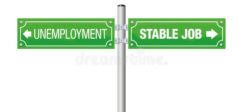 Arbetslöshetarbetsstall Job Street Sign vektor illustrationer