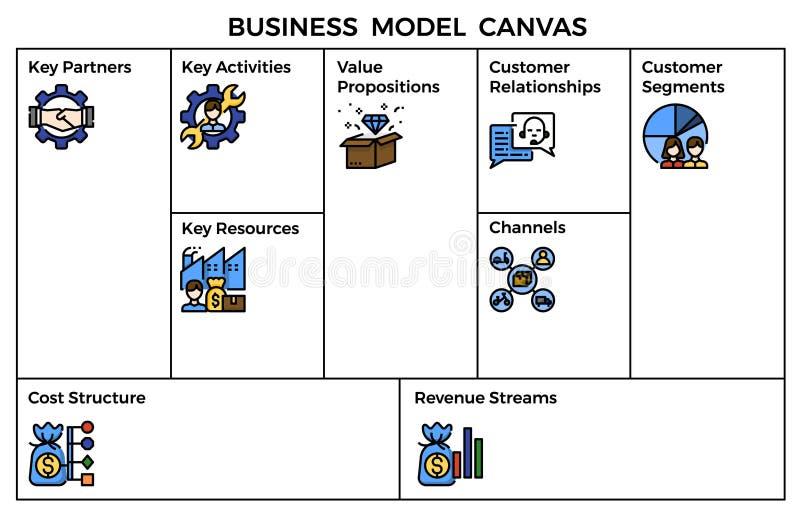 Arbetsytmall för affärsmodell royaltyfri illustrationer