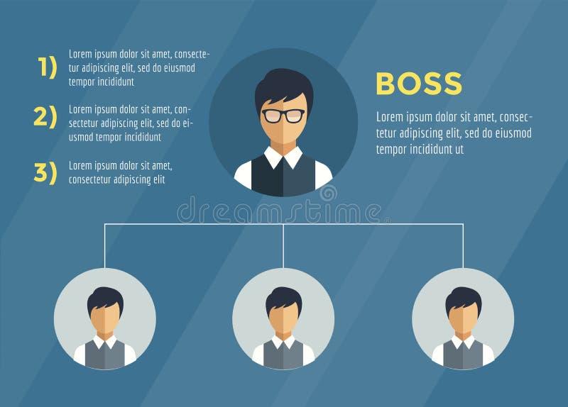 Arbre d'Infographic de structure d'affaires infographic illustration stock