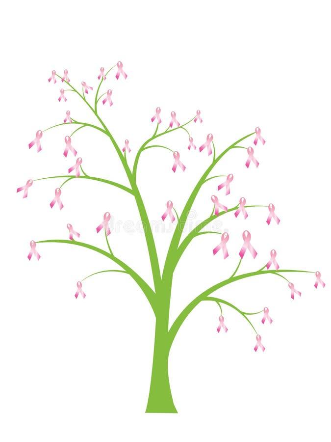Arbre de bande rose de cancer du sein illustration de vecteur