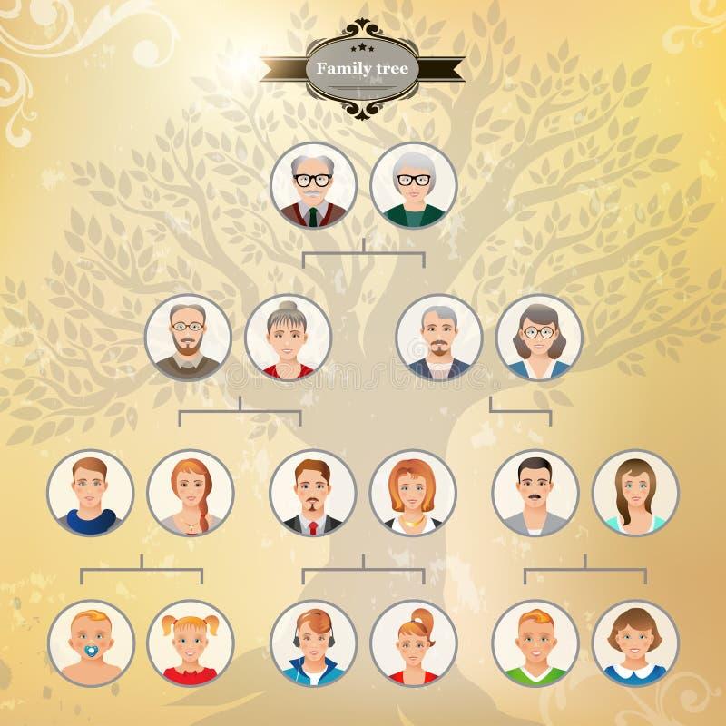 Arbre généalogique de votre famille illustration de vecteur