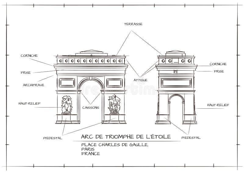 Arc de Triomphe ilustração stock