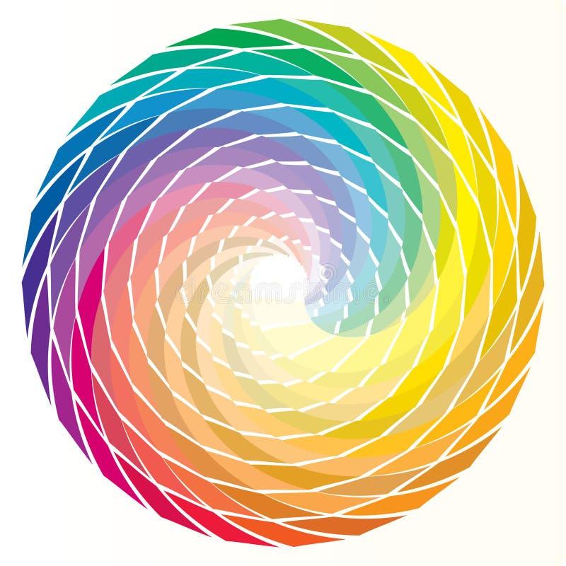 Arc-en-ciel spiralé illustration de vecteur