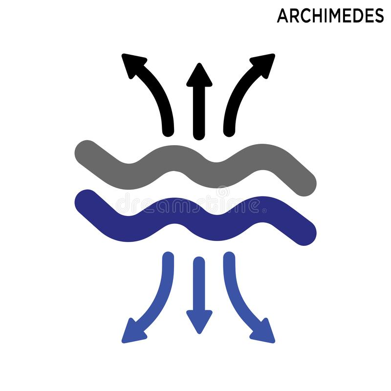 Archimedes principle icon royalty free illustration