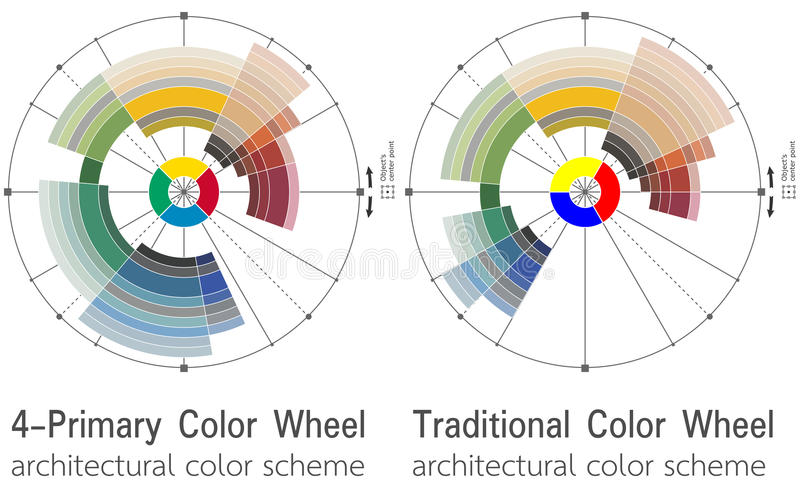 Charming Color Wheel For Interior Decorating Gallery