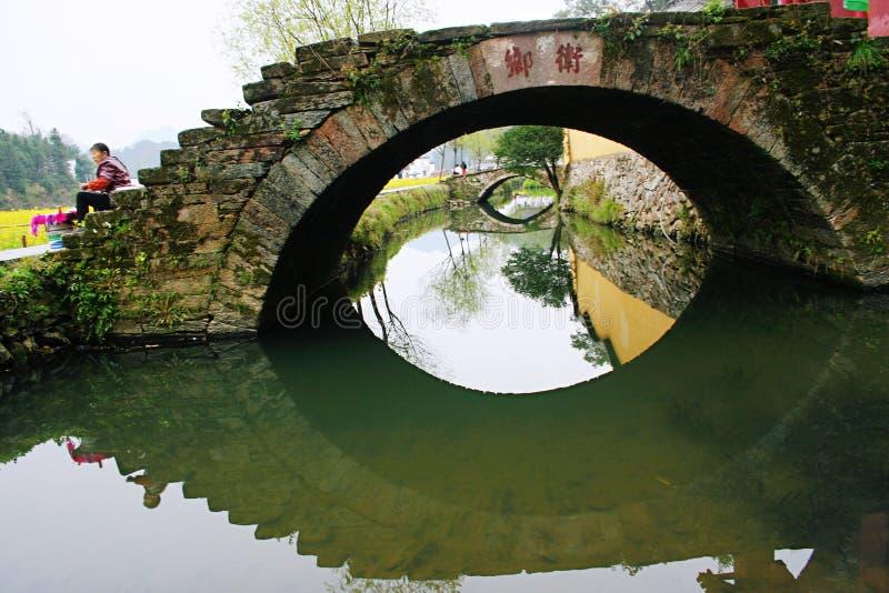 Architecture de Huizhou photographie stock